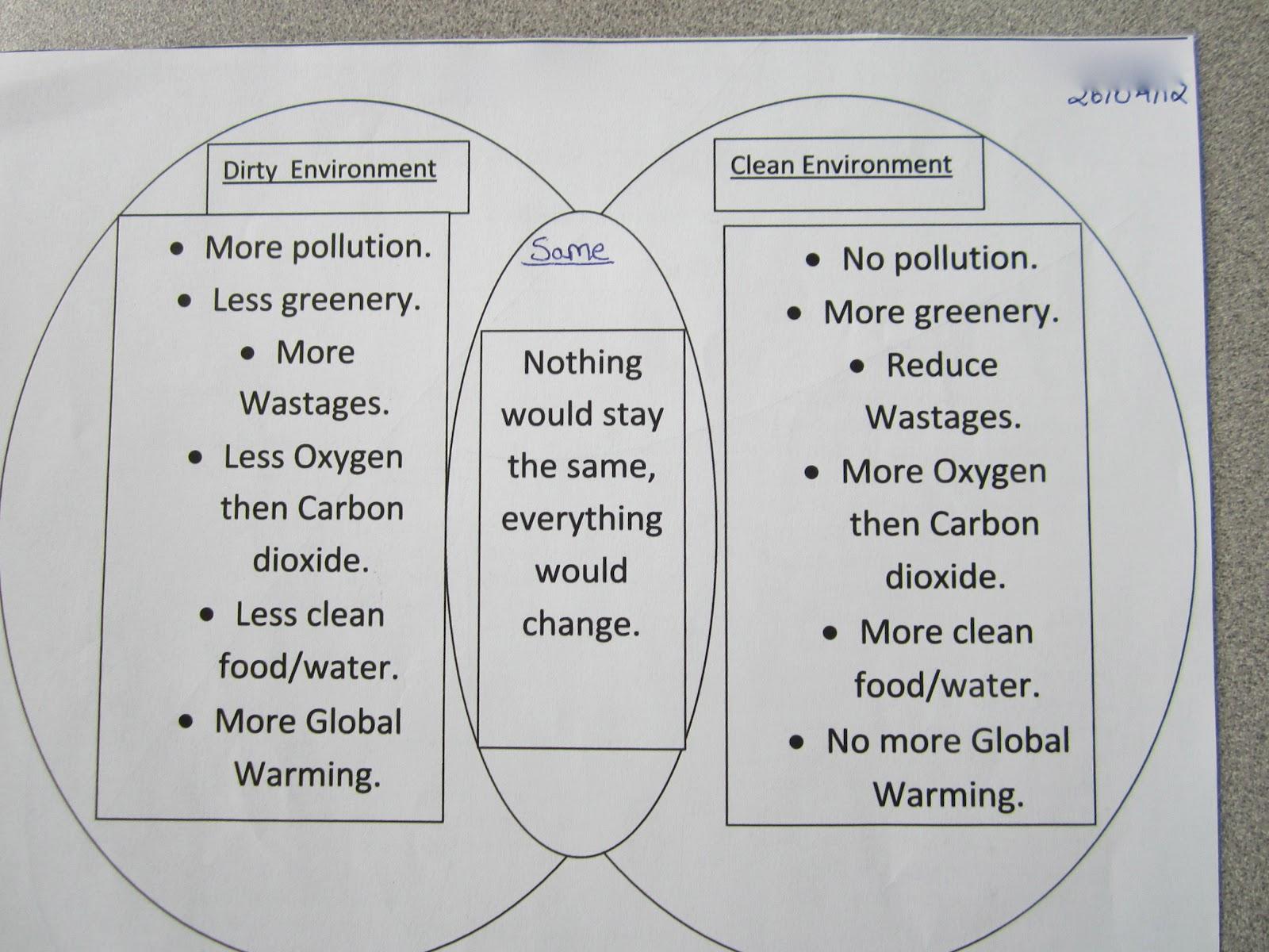 Free Worksheets respiration worksheet : Miss Roreyu0026#39;s Room: April 2012