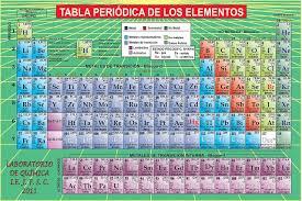 tabla periodica - Tabla Periodica Usos