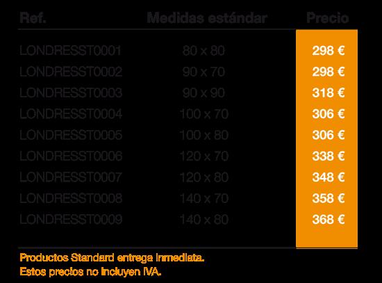 Mamparas Para Baño Villa Del Parque:de la medida dentro del rango de medidas de la mampara mampara de