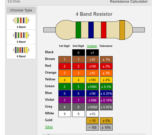 http://www.eeweb.com/toolbox/4-band-resistor-calculator/