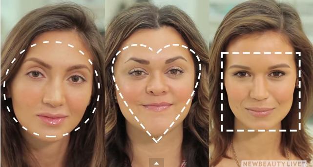 Contour Your Face Shape | Tips Webs