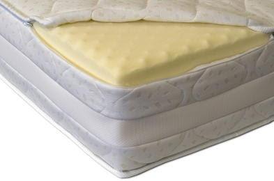 Materassi Memory Foam o in Schiuma Viscoelastica - Guida Materassi