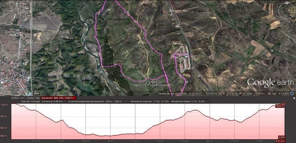 circuito y perfil carrera monteleon