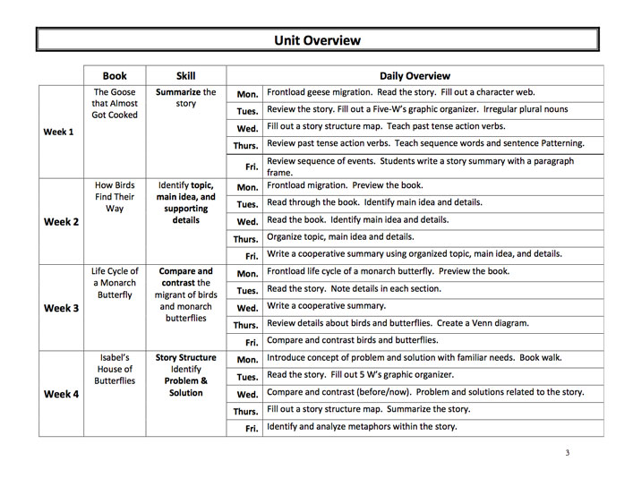 Curriculum vitae formato europass in inglese image 3