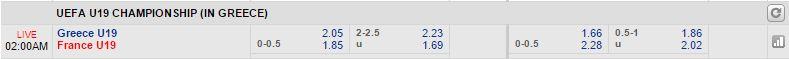 U19 Hy Lạp vs U19 Pháp link vào 12bet