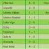 Spain Primera Laliga round 37