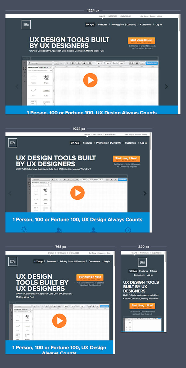 The Ultimate UX Design of: Responsive Web Design Navigation