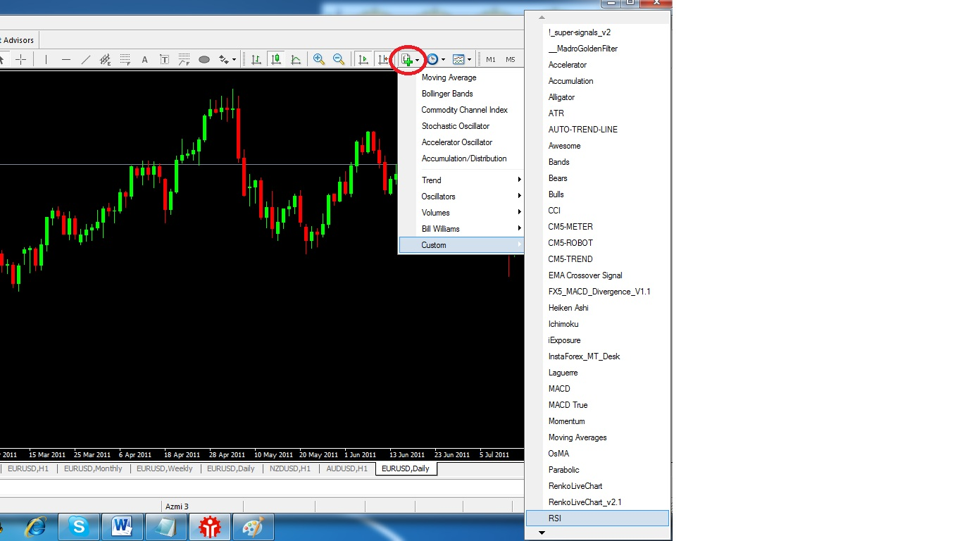 B trading strategy secrets
