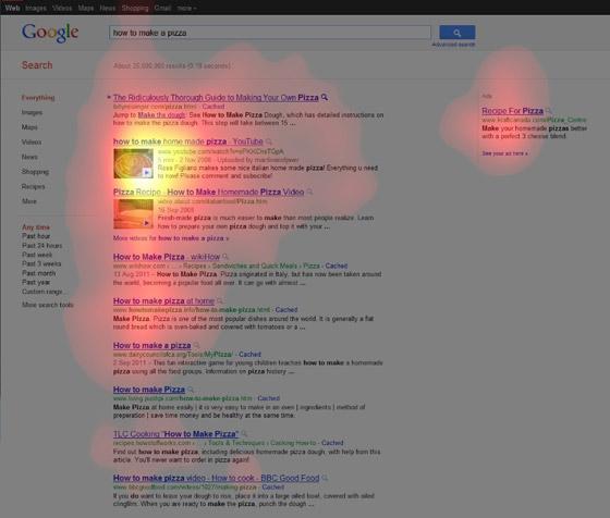 видимость поисковой выдачи Google и фокусировка на видео сниппетах