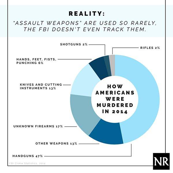 official crime statistics essay