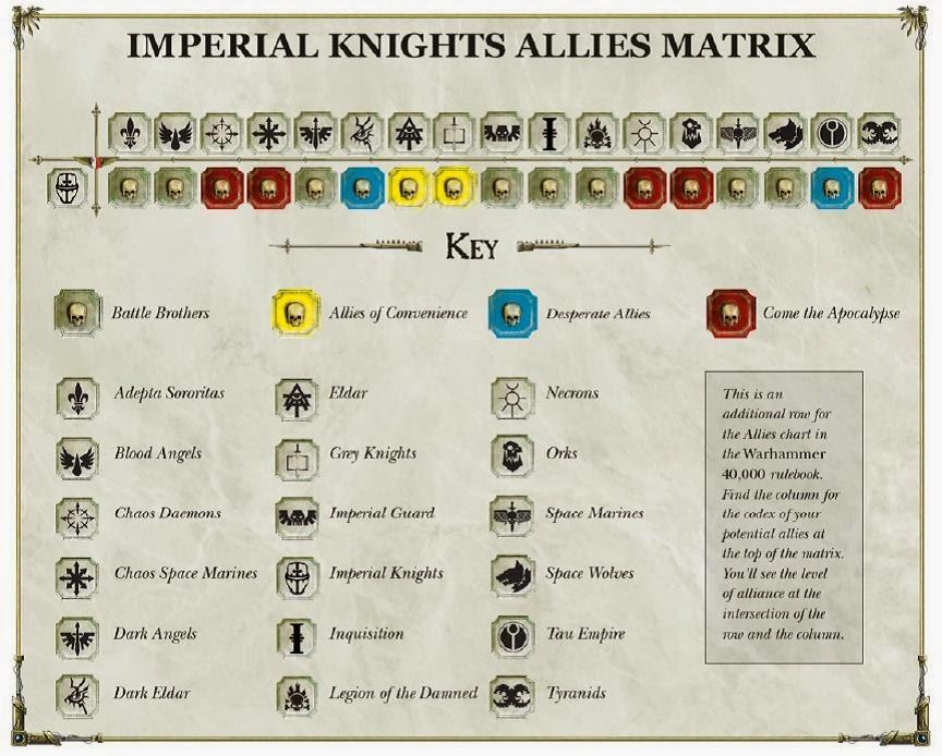 grey knights codex 5th pdf
