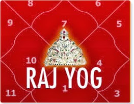 Do you have Rajayog?- Check yourself - Astro Uncle ke Upay