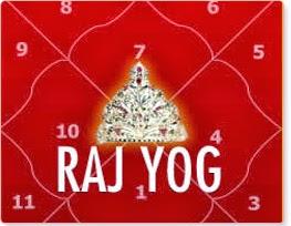 Do you have Rajayog?- Check yourself - Astro Uncle ke Upay