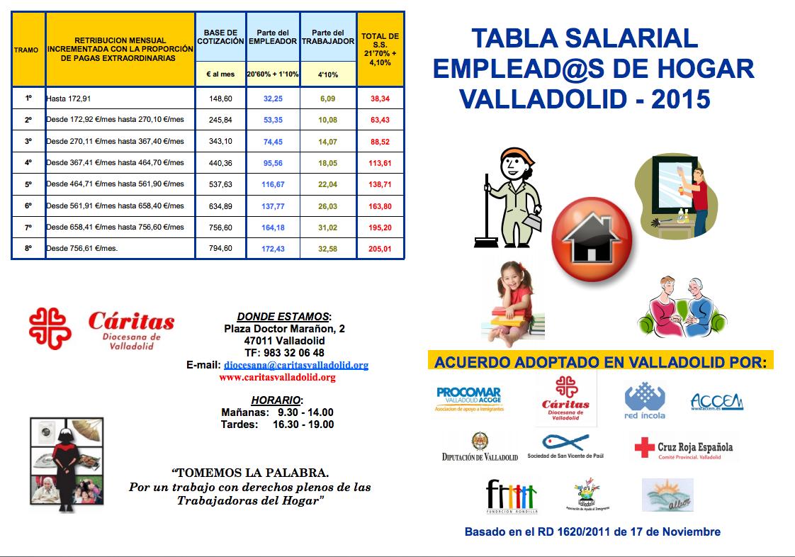 Tabla Salarial Empleadas De Hogar 2016 Caritas Valladollid