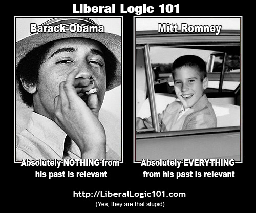 Common Sense Thinkers: Yes Liberals are this Stupid