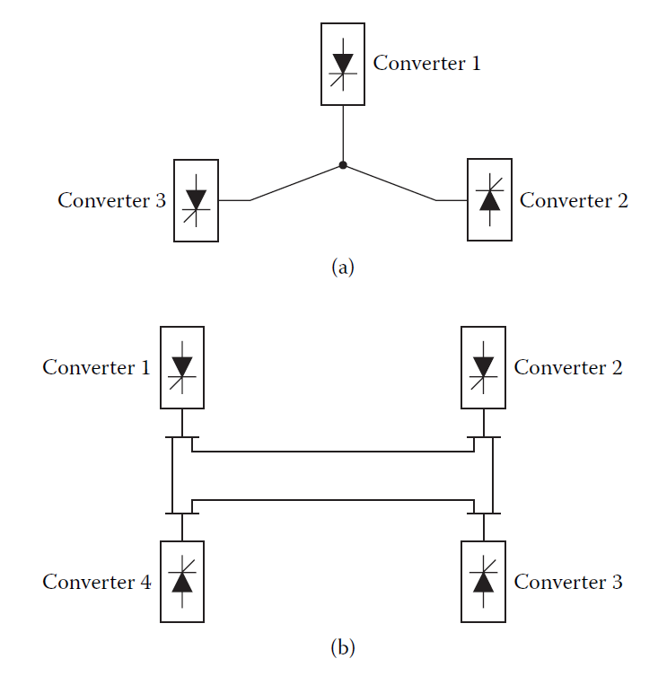 changing output voltage of dc dc converters On output voltage of dc-dc buck power converters marcin walczak department of electronics,  response of output voltage to step change of duty cycle.