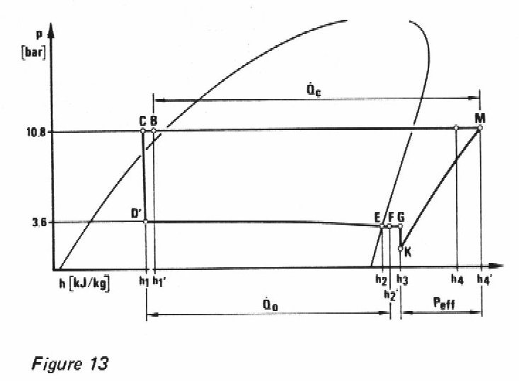 Calculer la puissance d un moteur - Comment calculer une puissance ...