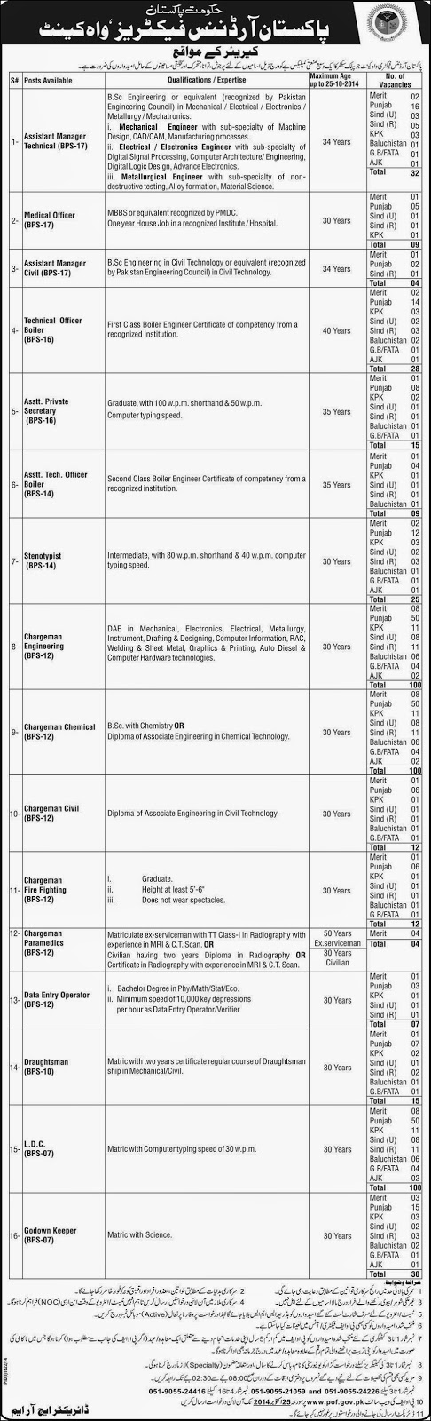 Medical Officer, Assistant Manager and Data Entry Operator Jobs in Pakistan Ordnance Factories, Wah Cantt