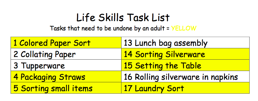 autism tank life skills logistics