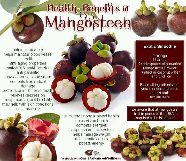 Skinny Diva Diet: Infographic: Health Benefits of Mangosteen