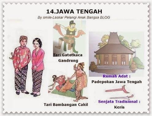 ZIKRA_NET: KLIPING SUKU BANGSA DI INDONESIA