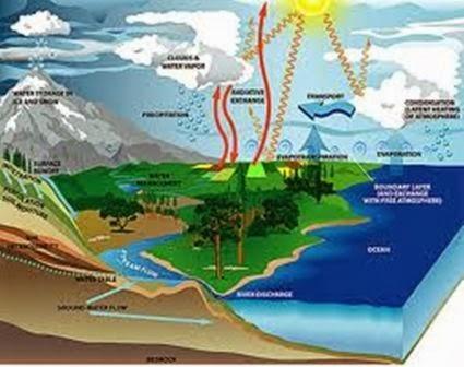 hidrologi untuk pengairan pdf