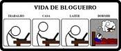 Sempre blogando....