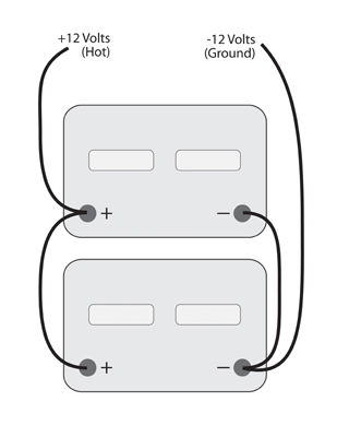 The rv doctor rv battery wiring stan parallel 12 volt batteries are interconnected by routing a battery cable from the positive post of one battery to the other positive post on the other sciox Images