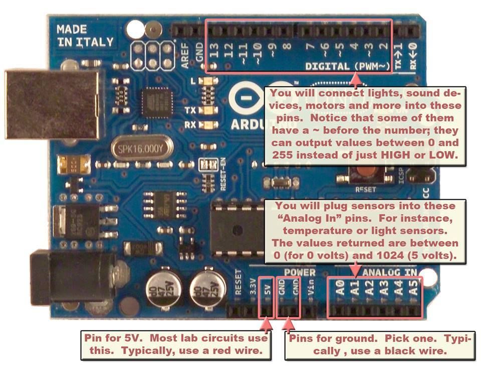 Bluno Mega 1280 - A Bluetooth 40 Micro-controller