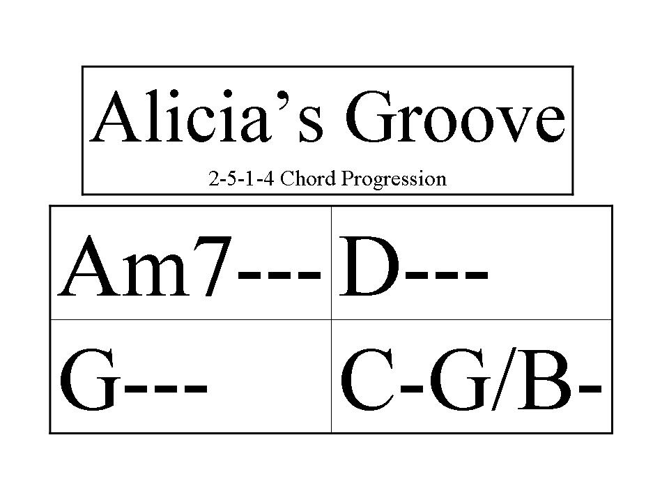 Blagmusic 2 5 1 4 Chord Progression In G With Passing Chord
