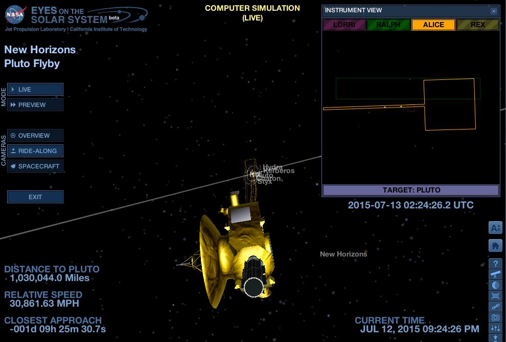 OJOS EN PLUTÓN. Plutón a un tiro, Sobrevuelo de Nave New Horizons 14 julio 2015.
