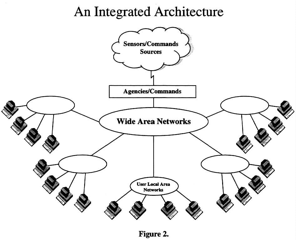 definition of network diagram photo album   diagramswide area network diagram photo album diagrams