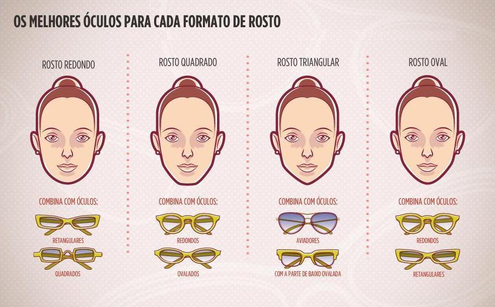 Rosto redondo – o melhor modelo de óculos de sol são os de armação quadrada  que valorizam seus traços impedindo que seu rosto fique muito redondo. a2832fc99e