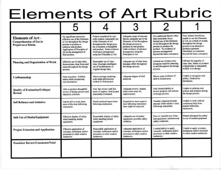 Line Art Rubric Grade : Art in the classroom reflection