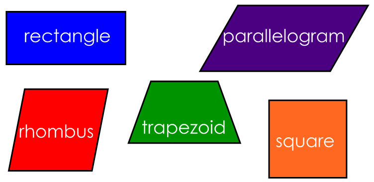 Miss Kahrimanis's Blog: Quadrilaterals!