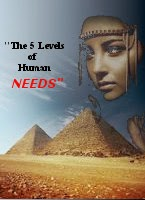 5 Levels of Human Needs