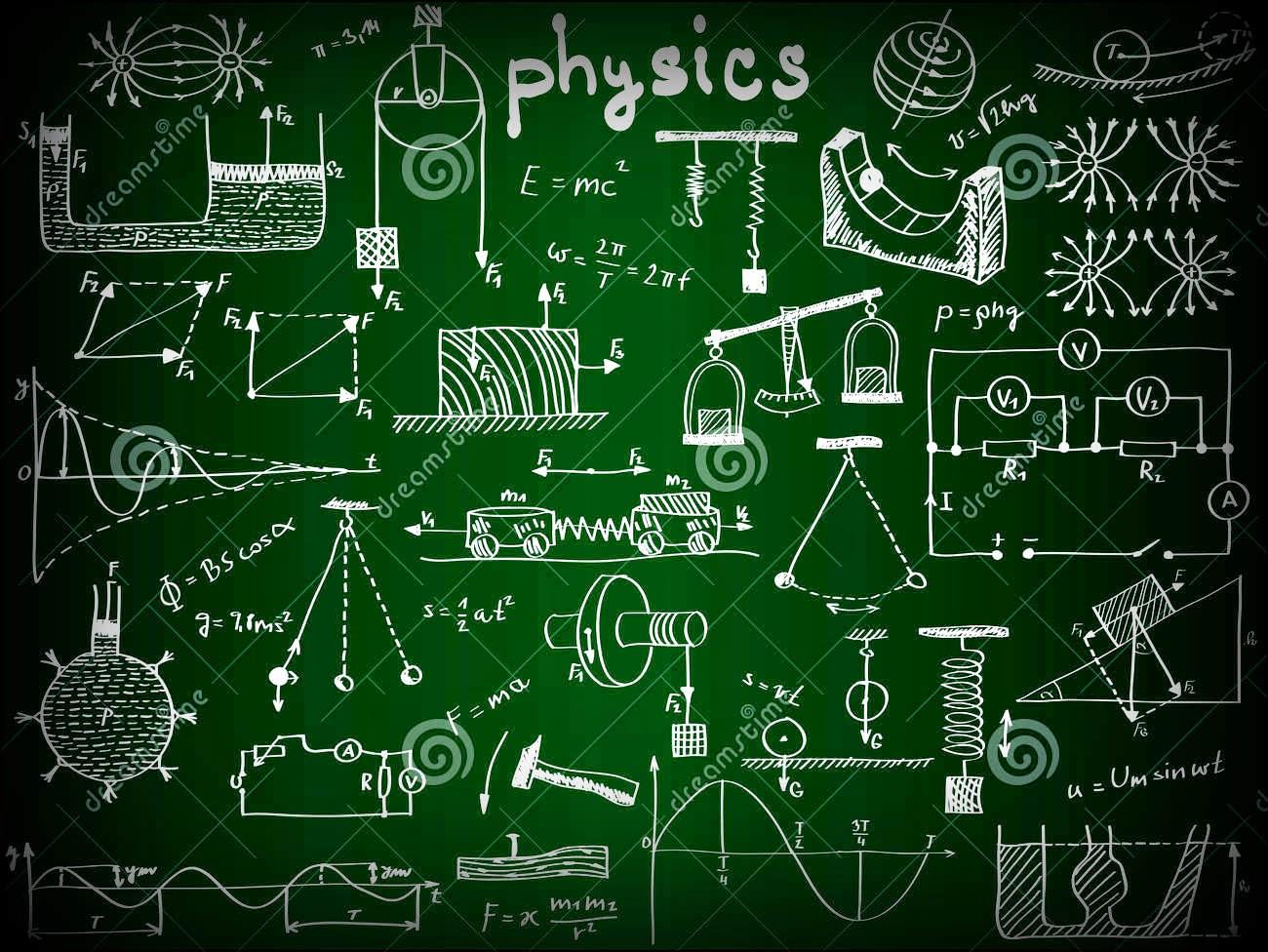 Physics formula book for IIT-JEE (Resonance Gyan Sutra ...
