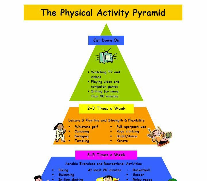 my experience physical activity fun day Making family mealtimes fun most people do not do enough physical activity people of all types now i start my day with fruits and veggies by having a.