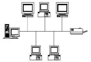 topologi jaringan komputer bus