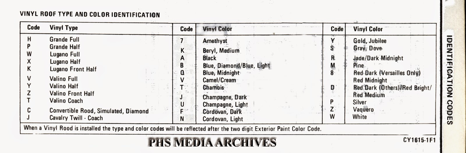 Restoration Help Series 1979 Ford Paint Codes And Vinyl Roof Colors 2014 Color Chart These Are Found On The Pillar A Decal Most Fords