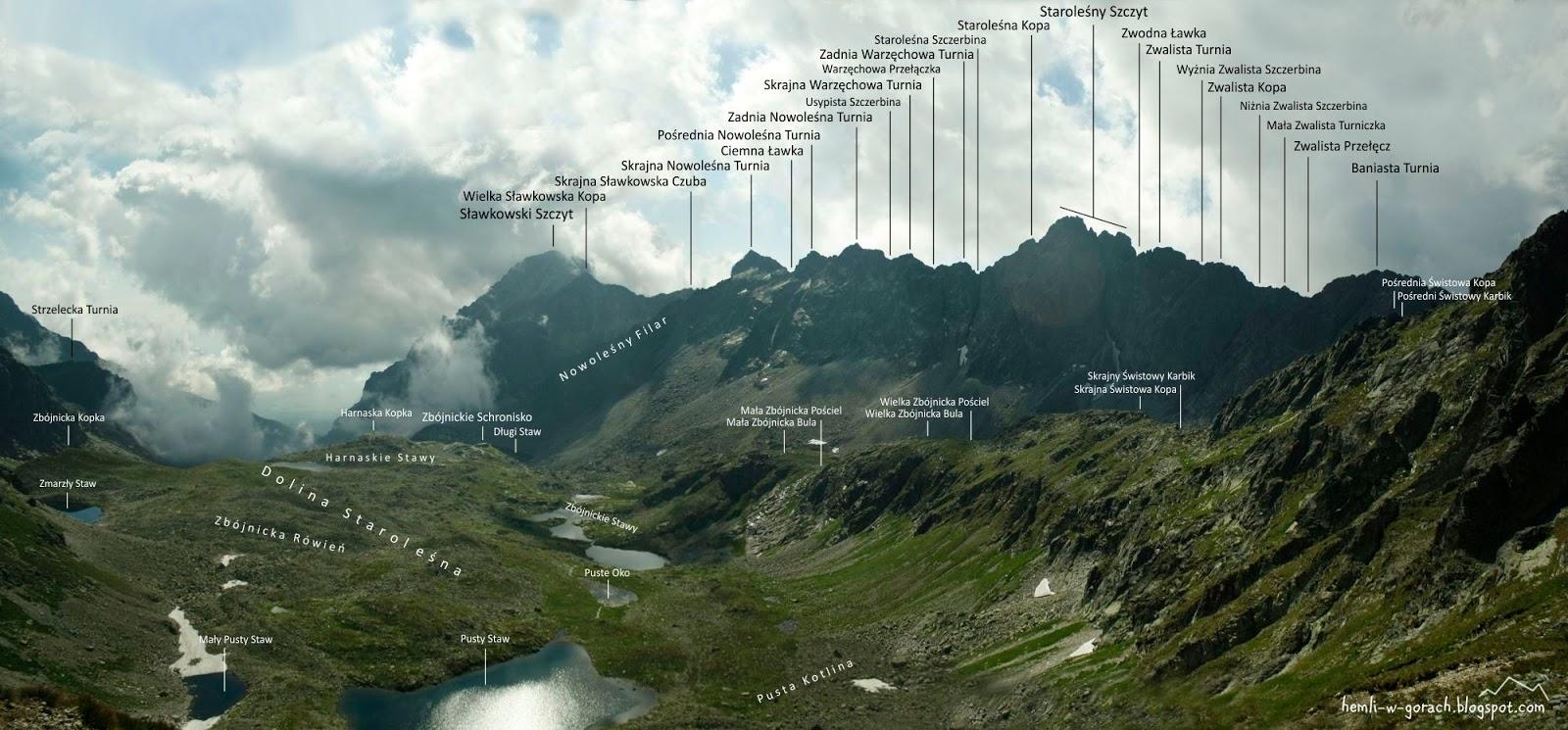 Panorama ze Złotnikowej Ławki