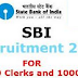 SBI Recruitment 2014 www.sbi.co.in latest 19000 Clerk and 1000 PO notification in SBI Apply Online 2014