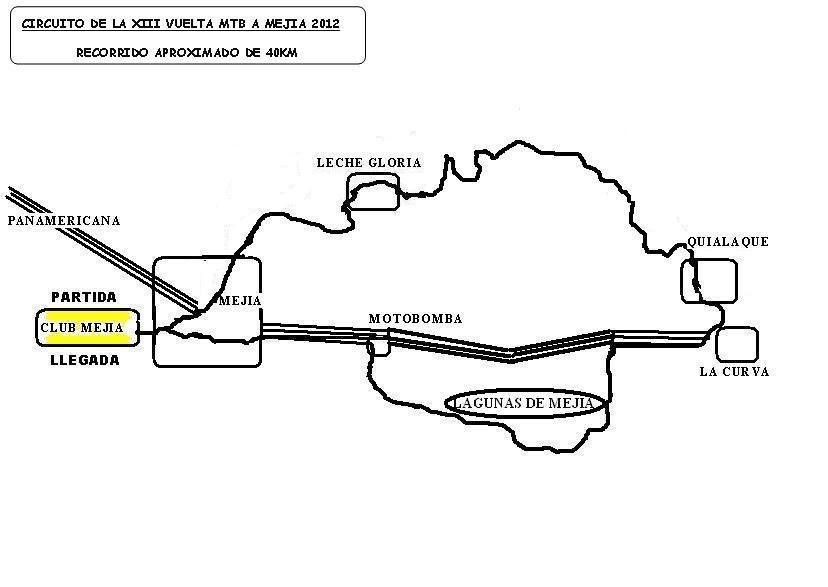 mokewa downhill  plano diagrama   u0026quot xiii vuelta a mejia 2012 u0026quot