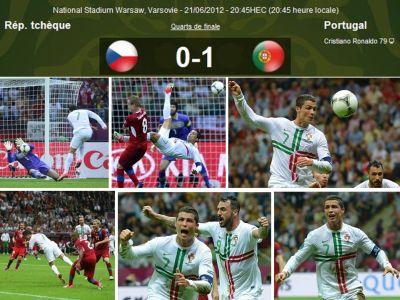 ### Giải Túc Cầu Euro 2012 ### - Page 3 Tiep-Bo-0-1-Vntvnd