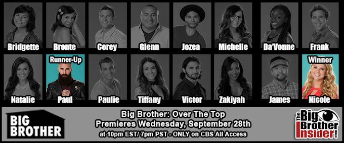 Big Brother 18 Houseguests Current Status