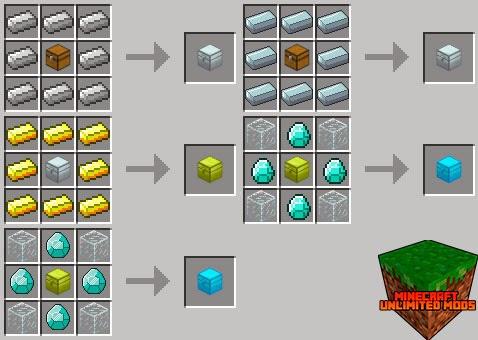 IronChests Mod recetas