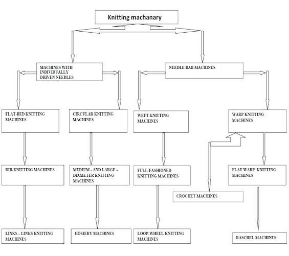 ebook Language