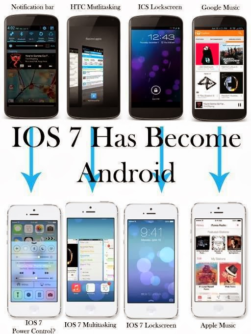 IOS 7 Has Become Android