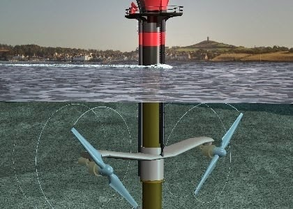 tidal power ielts