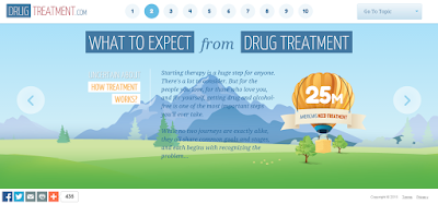 drugtreatment